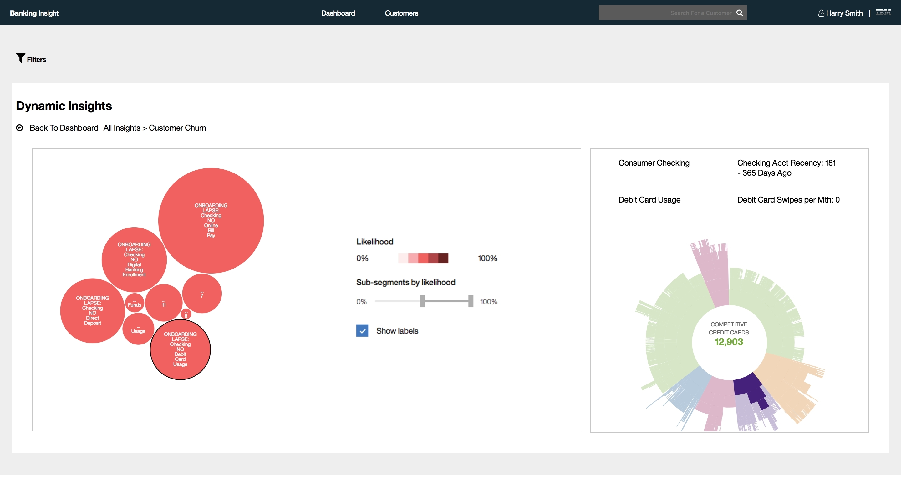 A dashboard that uses IBM's predictive analytics, machine learning, and Watson technology to develop dynamic segments of top insights, such as customer churn, that are enriched with Segmint's KLI insights allowing banks to explore and understand their customers through a detailed analysis of the customer's data. (Graphic: Business Wire)