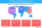 Technavio has published a new report on the global silver nanoparticles market from 2017-2021. (Graphic: Business Wire)