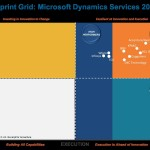 Accenture and Avanade Stand Out as Leaders for Microsoft Dynamics Implementation Services According to HfS Research