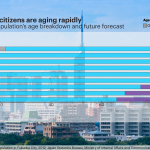 Accenture Helps Fukuoka City Establish a Digitally Enabled Health Model to Help Aging Citizens Stay Healthy and Live Independently