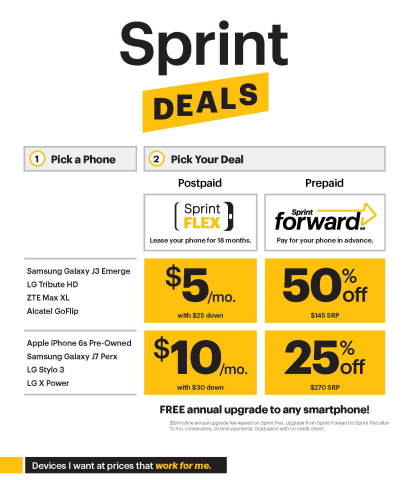 Sprint Flex lease (available nationwide 7/14/17) Before month Pay all of your outstanding lease payments along with the Purchase Price Option. At month Pay the Purchase Price Option with one lump sum payment or 6 monthly payments. After month Pay the Fair Market Value price.
