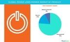 Technavio has published a new report on the global power lawn mower market from 2017-2021. (Graphic: Business Wire)