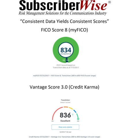 Consistent data yields consistent scores (Photo: Business Wire)