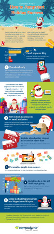 Campaigner Christmas in July: How to Jumpstart Holiday Success [Infographic] (Graphic: Business Wire ...