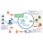 Samenvatting: NRI Secure lanceert Japan's First