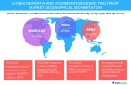 Technavio has published a new report on the global dementia and movement disorder treatment market from 2017-2021. (Graphic: Business Wire)