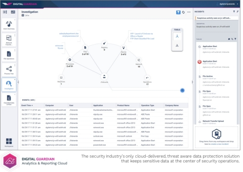 Introducing the Digital Guardian Analytics & Reporting Cloud (Photo: Business Wire)