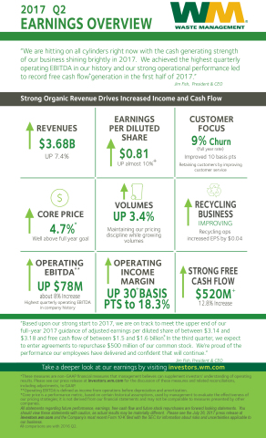 2017 Q2 Earnings Overview (Graphic: Business Wire)