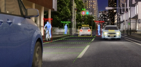 Toshiba: How Visconti(TM)4 detects and analyzes images. (Graphic: Business Wire)