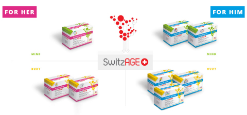 SwitzAge®, the first 100% Swiss made Nutraceutical product line by APR (Photo: APR Applied Pharma Re ...