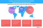 Technavio has published a new report on the global ESD protection devices market from 2017-2021. (Graphic: Business Wire)