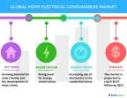 Technavio has published a new report on the global home electrical consumables market from 2017-2021. (Graphic: Business Wire)