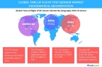 Technavio has published a new report on the global time-of-flight (TOF) sensor market from 2017-2021. (Graphic: Business Wire)