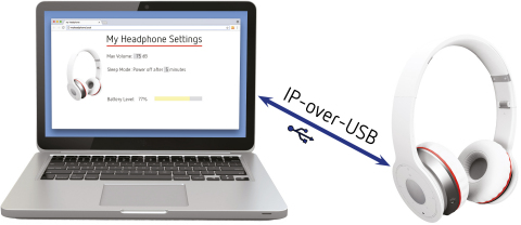 Configuring USB devices with a web browser