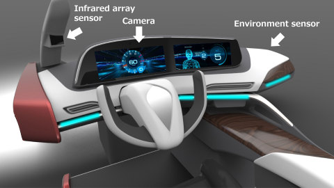 Photo 5: Image of a drowsiness-control system installed in a dashboard (Graphic: Business Wire)
