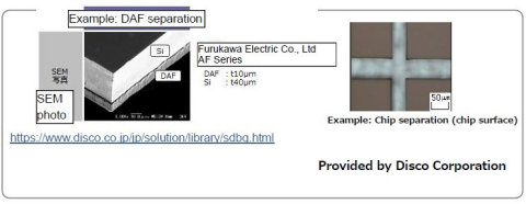 Example: High grade separation of wafer with attached DAF (die attach film) (Graphic: Business Wire)