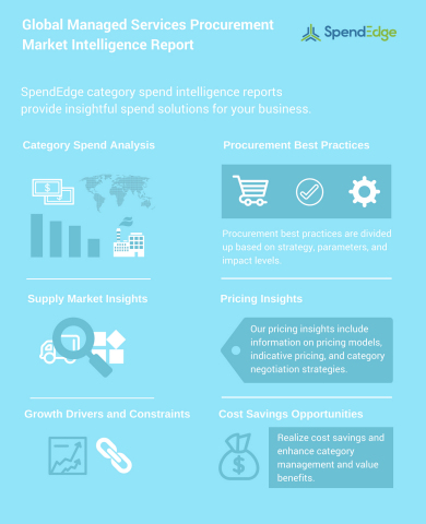 SpendEdge has announced the release of their 'Global Managed Services Procurement Market Intelligence Report'. (Graphic: Business Wire)