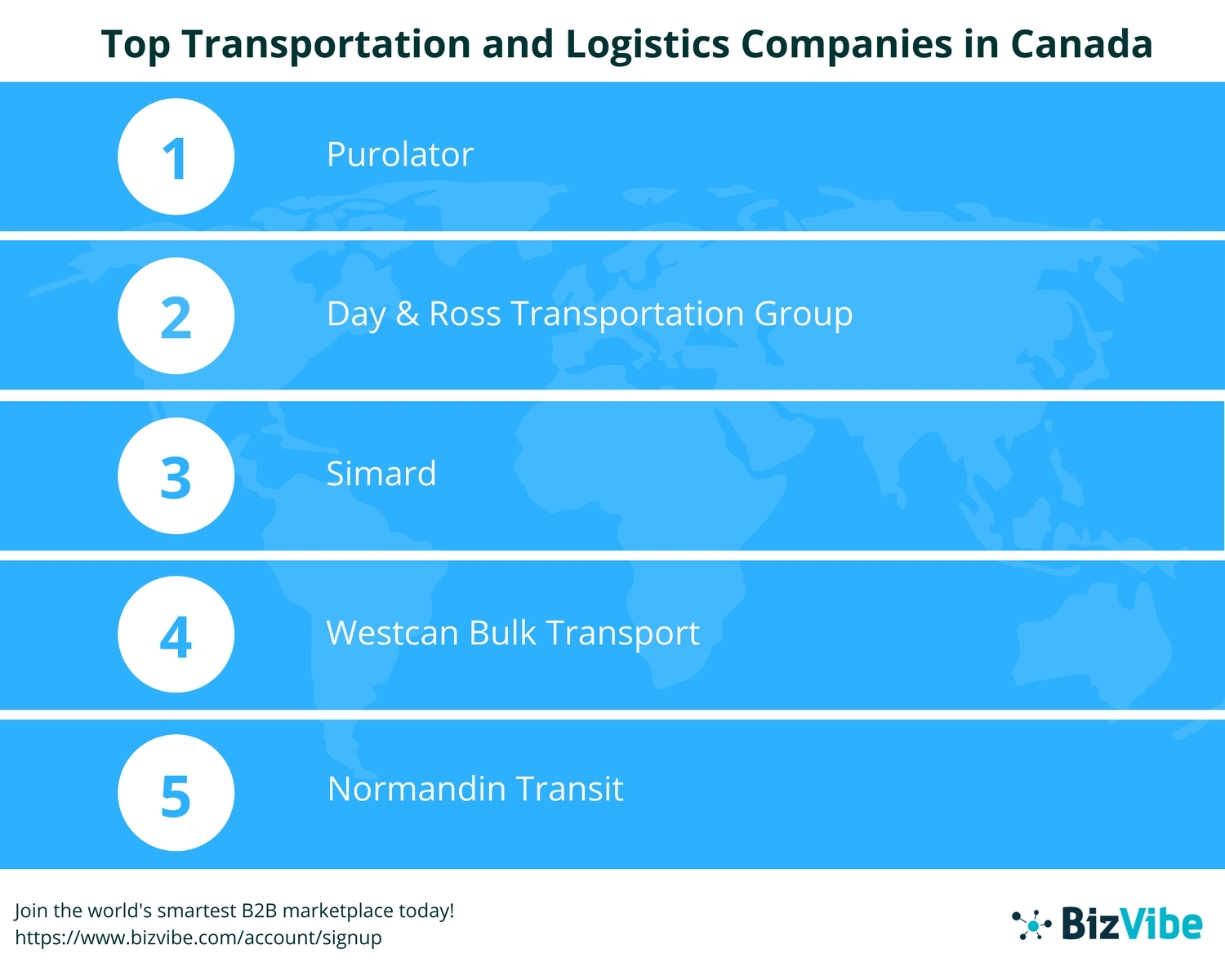 Top 10 Transportation and Logistics Companies in Canada by