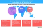 Technavio has published a new market research report on the global pediatric medicines market from 2017-2021. (Photo: Business Wire)