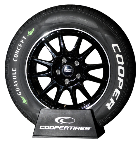 Vanguard Group Inc. Reduces Stake in Cooper Tire & Rubber Company (NYSE:CTB)