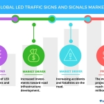 LED Traffic Signs and Signals Market - Drivers and Forecasts by Technavio