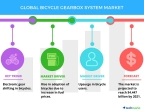Technavio has published a new report on the global bicycle gearbox system market from 2017-2021. (Graphic: Business Wire)