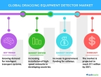 Technavio has published a new report on the global dragging equipment detector market from 2017-2021. (Graphic: Business Wire)