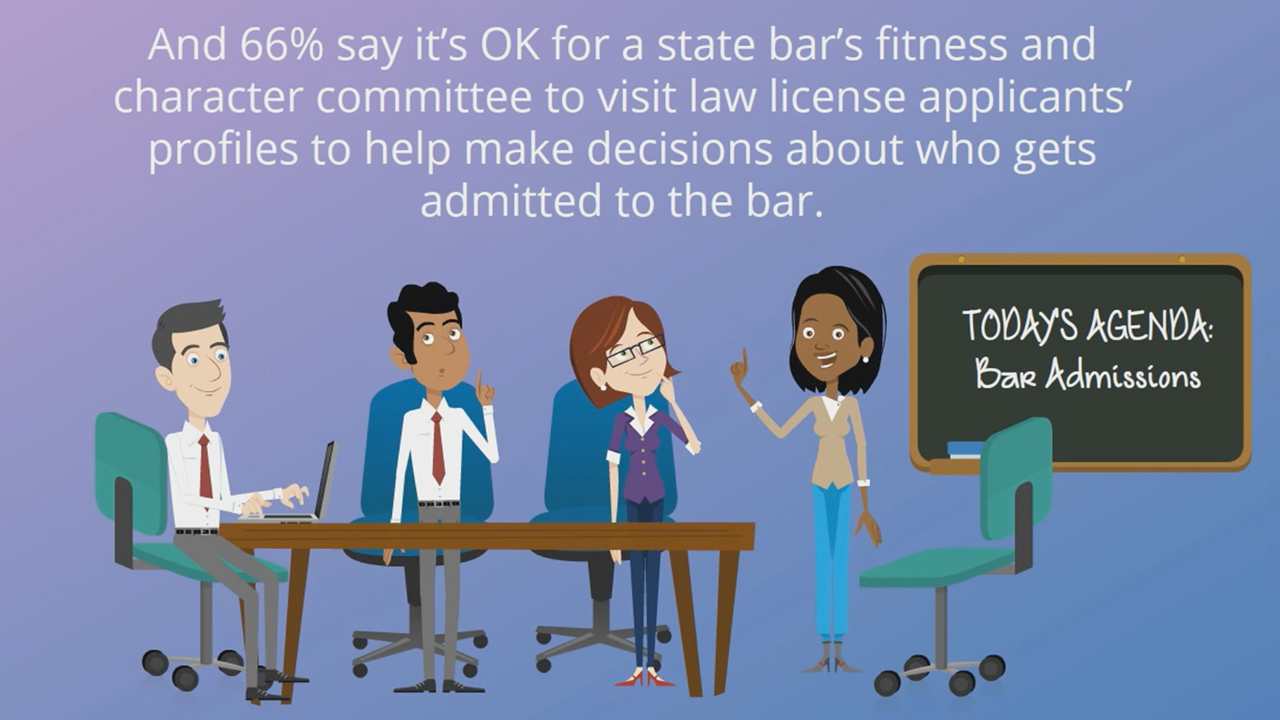 """A new Kaplan Bar Review survey of over 700 aspiring lawyers finds that 78 percent think it's """"fair game"""" for prospective employers in the legal industry to visit job applicants' social networking profiles to help them make hiring decisions."""
