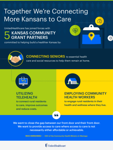 Together we're connecting more Kansans to care: UnitedHealthcare has joined forces with five Community Grant partners committed to helping build a healthier Kansas (Graphic: UnitedHealthcare).