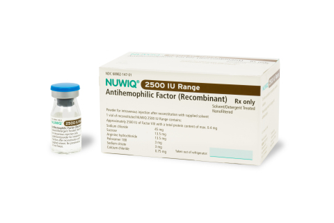 Octapharma USA today announced the U.S. Food and Drug Administration has approved new product strengths for NUWIQ®, including 2500 International Units (pictured). (Photo: Business Wire)