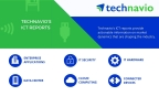 Technavio has published a new report on the global smart cards market from 2017-2021. (Graphic: Business Wire)