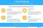 Technavio has published a new report on the global flavored water market from 2017-2021. (Graphic: Business Wire)