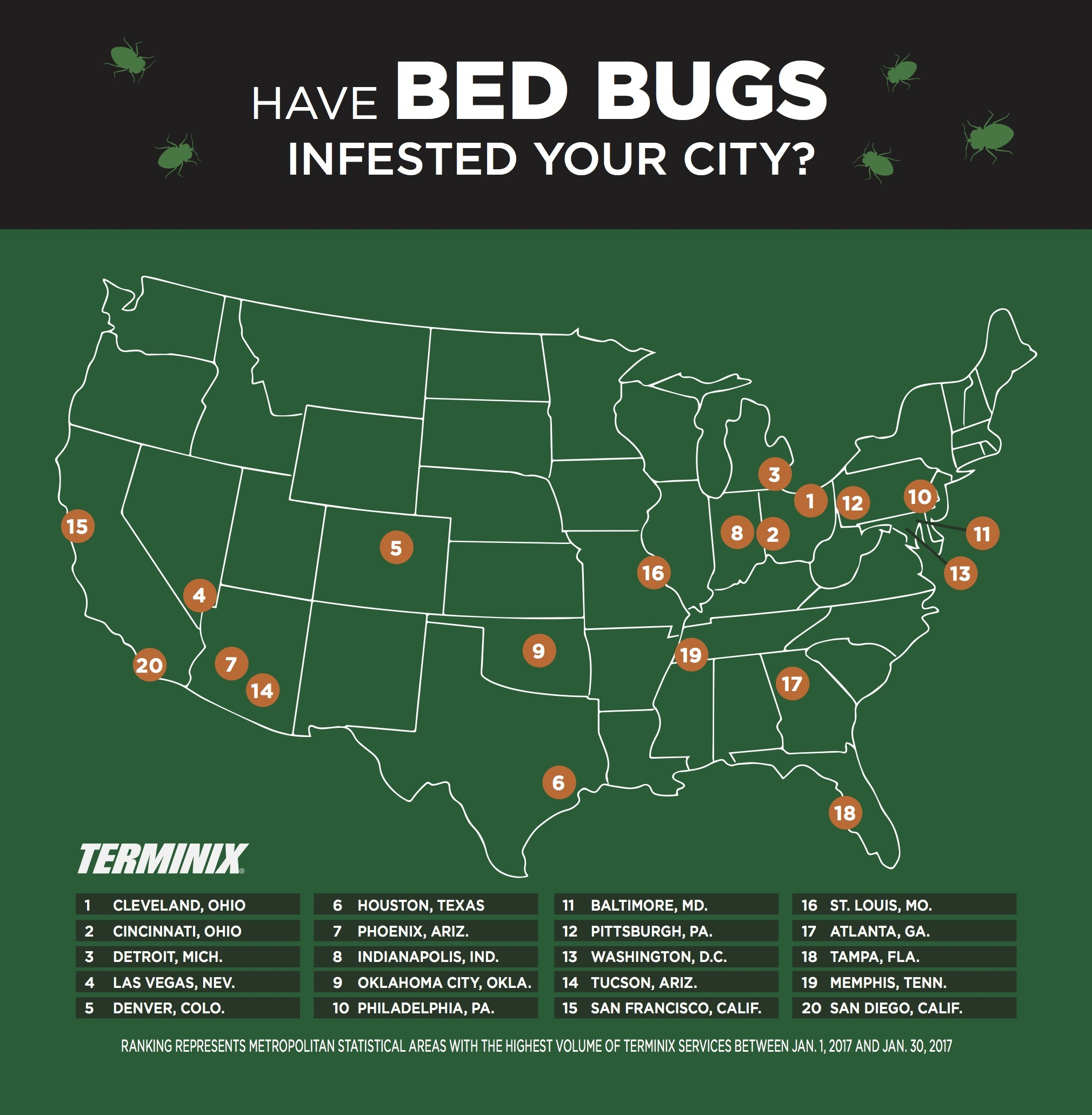 terminix releases top 20 bed bug cities list | business wire