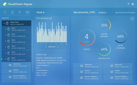 Resource utilization in CloudCheckr Migrate, part of the CloudCheckr for VMware family. (Graphic: Business Wire)