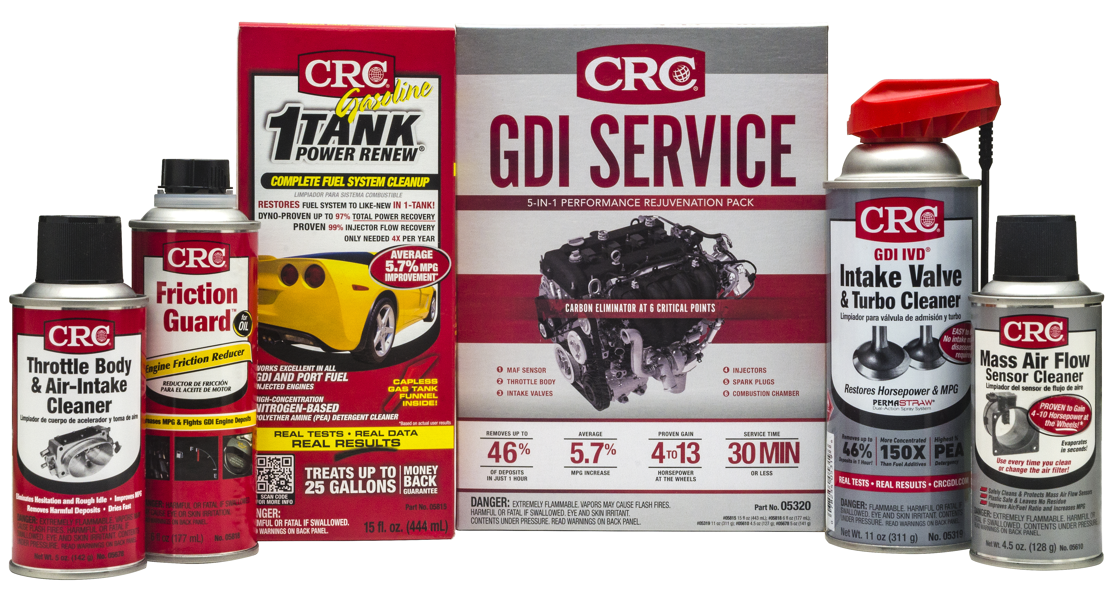 CRC Industries Launches GDI Service Pack at NAPA AutoCare Centers