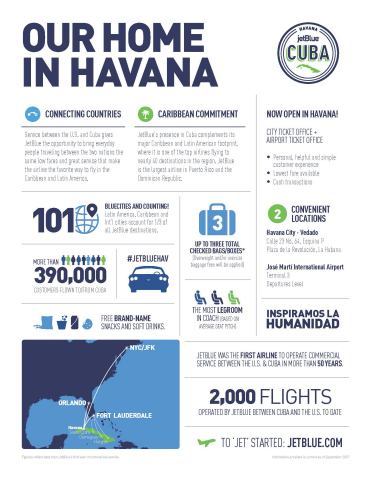 JetBlue Celebrates Opening of Havana Ticket Offices as Airline Marks Anniversary of Historic First Commercial Flight to Cuba