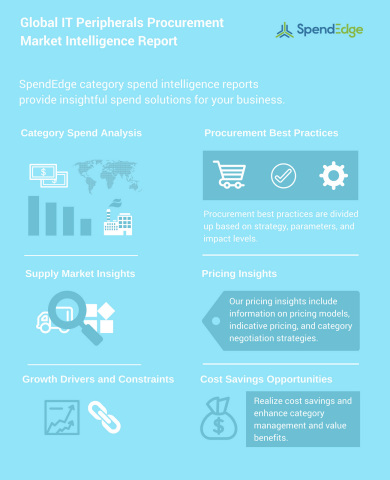 SpendEdge has announced the release of their 'Global IT Peripherals Procurement Market Intelligence Report'. (Graphic: Business Wire)