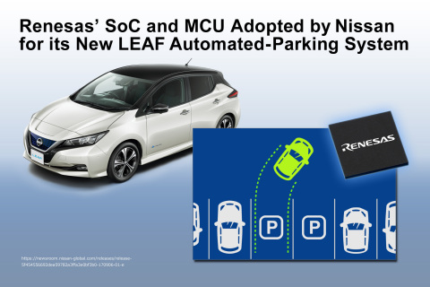 Renesas' SoC and MCU adopted by Nissan for its new LEAF automated-parking system (Photo: Business Wire)