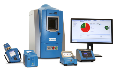 New MiniLab EL Series from Spectro Scientific Provides Immediate Oil Analysis for High Performance Engines (Photo: Business Wire)