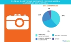 Technavio has published a new report on the global shortwave infrared (SWIR) camera market from 2017-2021. (Graphic: Business Wire)