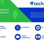 Cyber Security Market – Drivers and Forecasts by Technavio
