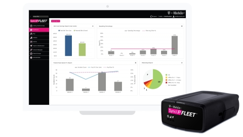 T-Mobile Takes on IoT with New Network Tech & a Growing Product ...