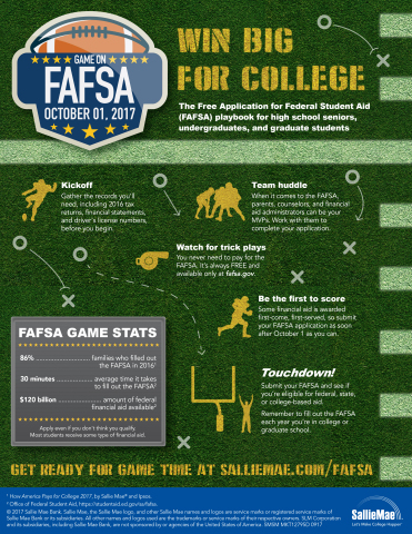 Sallie Mae's 2017 FAFSA Visual (Graphic: Business Wire)