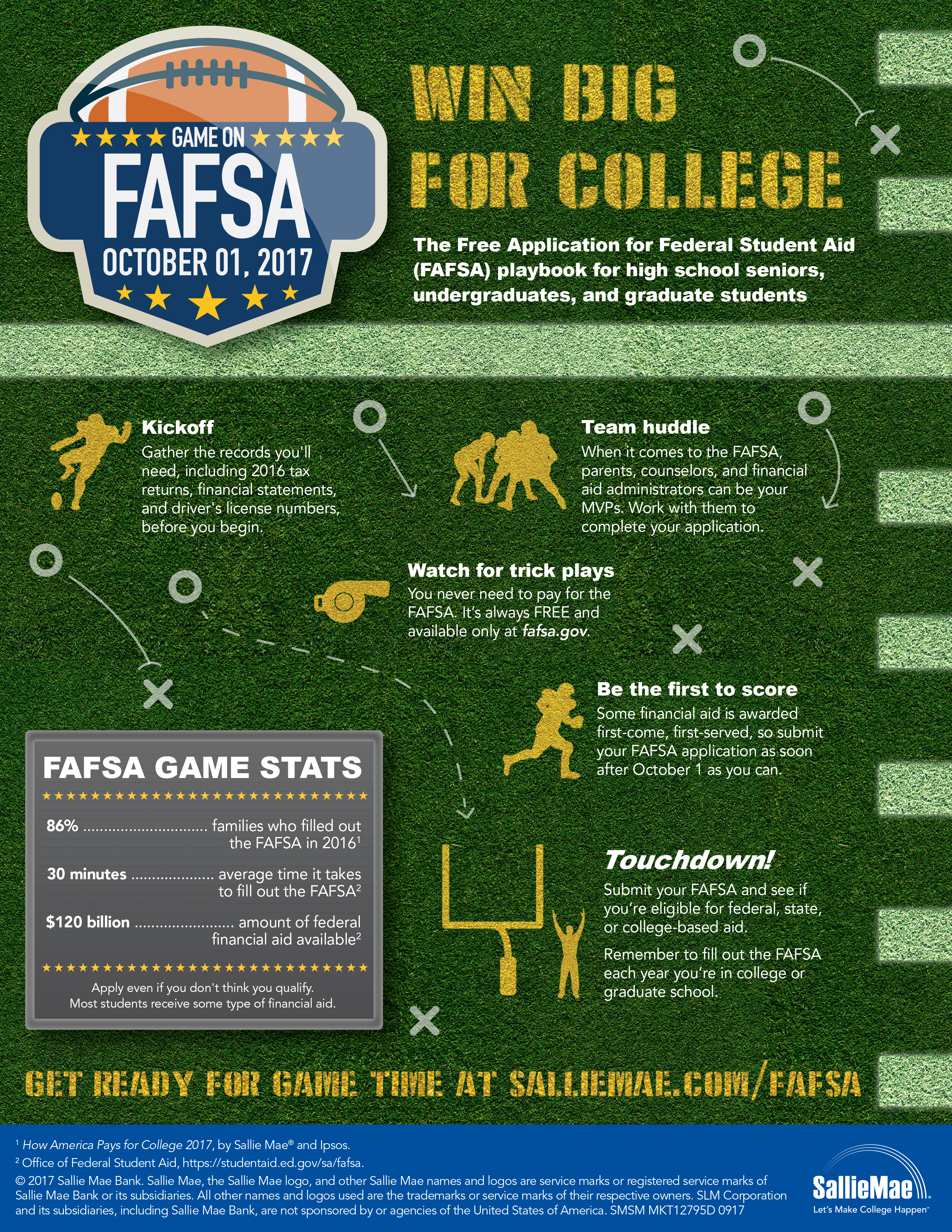 Are You Ready for Some FAFSA? The Free Application for Federal ...