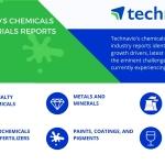 Top 5 Vendors in the Paraformaldehyde Market from 2017 to 2021: Technavio