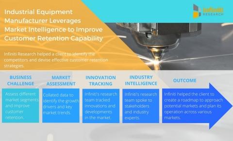 Improving the quality of marketing intelligence