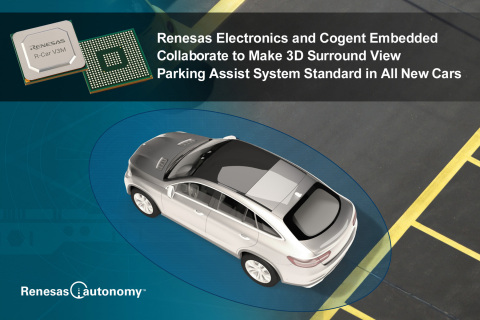 Renesas Electronics and Cogent Embedded 3D Surround View Parking Assist System (Photo: Business Wire)