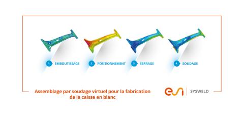 En incorporant les propriétés des composants « tels que fabriqués » à l'atelier de presse, ESI SYSWE ...
