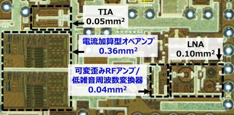 図4:試作した受信回路のチップ写真 (画像:ビジネスワイヤ)