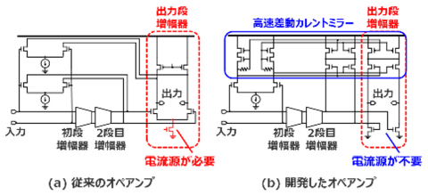 図3:電流加算型オペアンプの構成 (画像:ビジネスワイヤ)